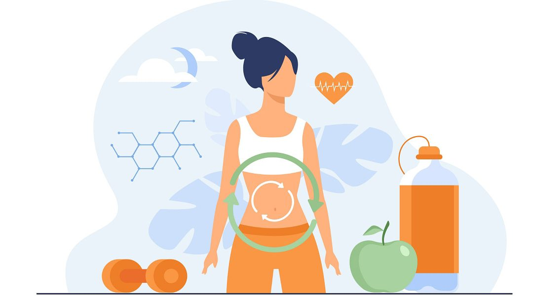 Factors for Weight Control beyond Food and Exercise